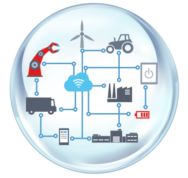 NCP engineering Releases IIoT Toolkit for End-to-End