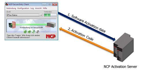 hardware id keygen online