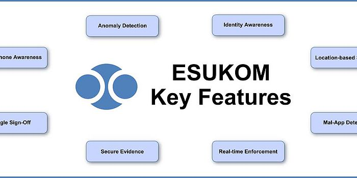 ESUKOM graphic